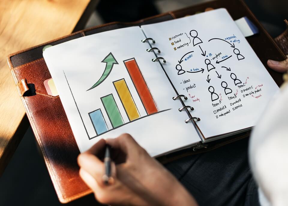 Notatki biznesowe - wzrost. Inmarketing