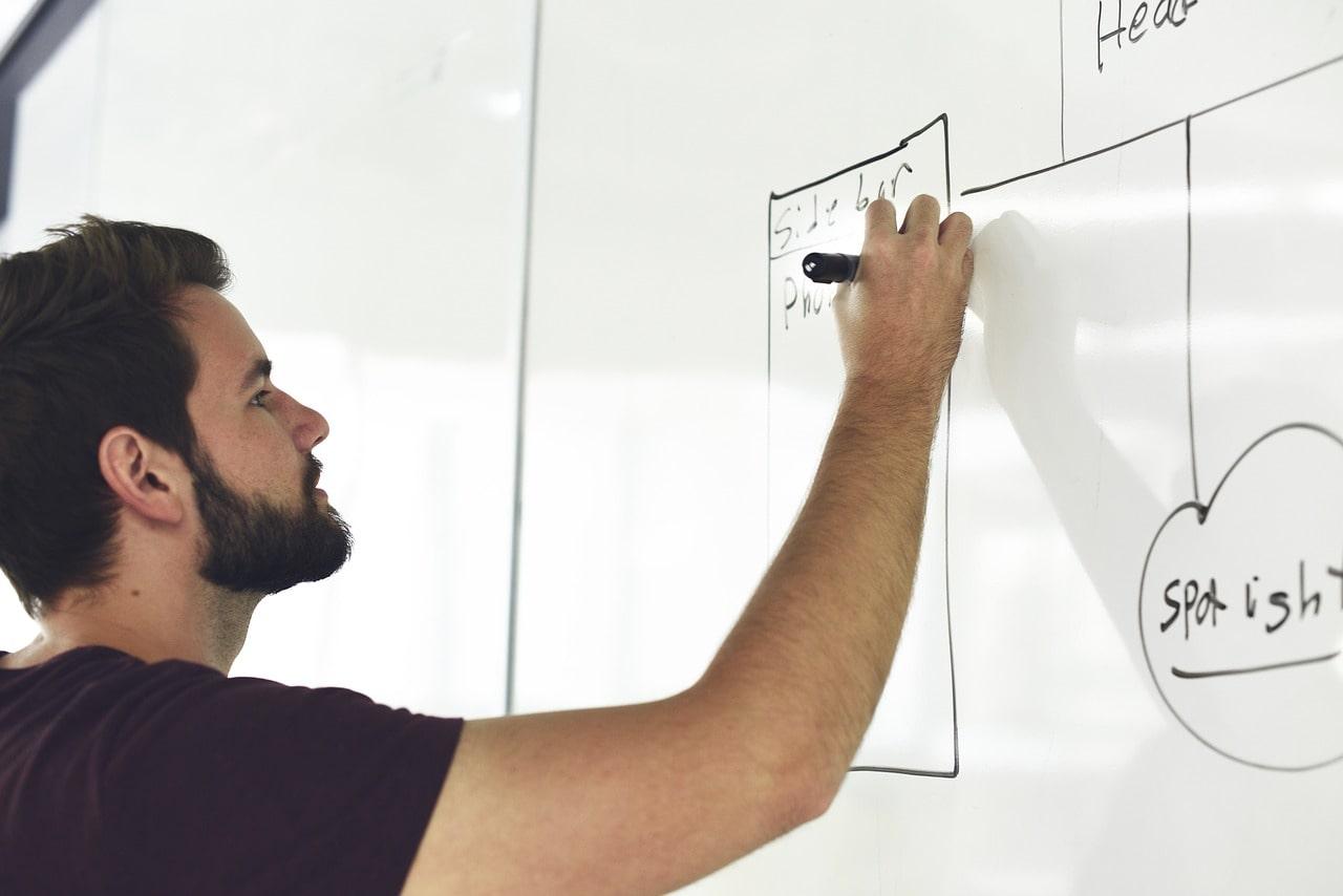 Mężczyzna projektujący na tablicy UVP