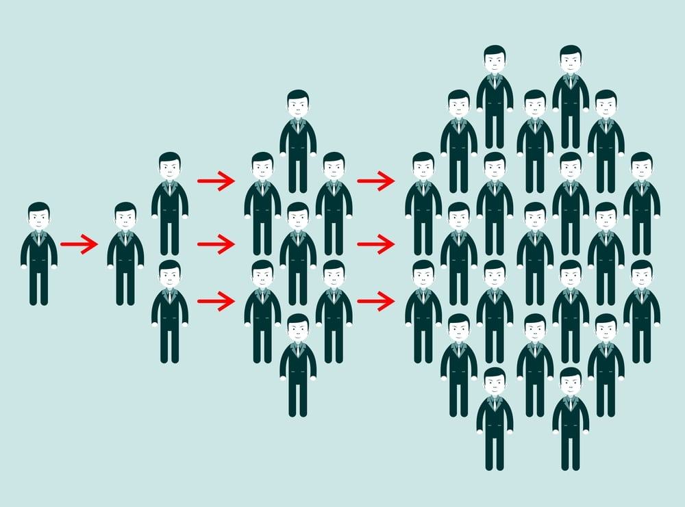 Content marketing   Viral Marketing – czym jest i kiedy warto go stosować?   Bartosz Mazurkiewicz
