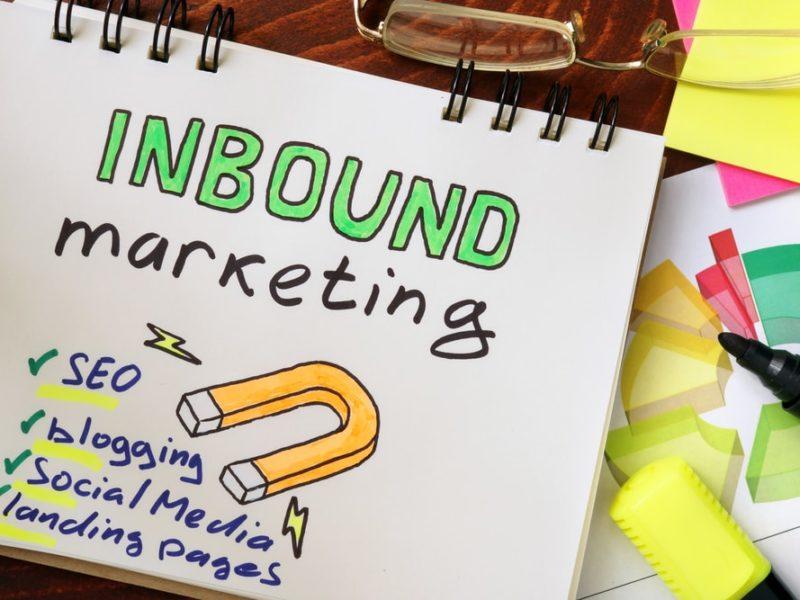 Notatka o inbound marketingu. Inmarketing