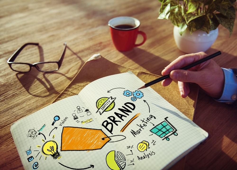 Komunikacja marketingowa   Wybór nazwy firmy – ważniejszy, niż myślisz   Kasia Weistock