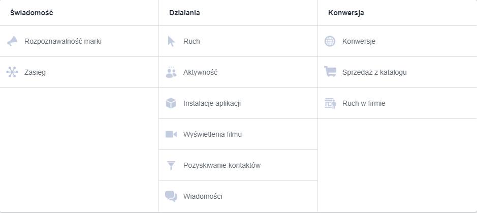 Reklama na facebooku - cele